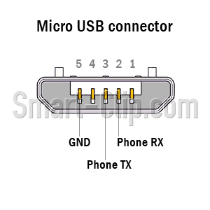 smartmoto flash/repair manual. smart-clip is a ... usb to micro usb schematic usb to ethernet wiring schematic