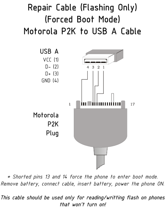 Iphone 4 Usb Cable Pinout.